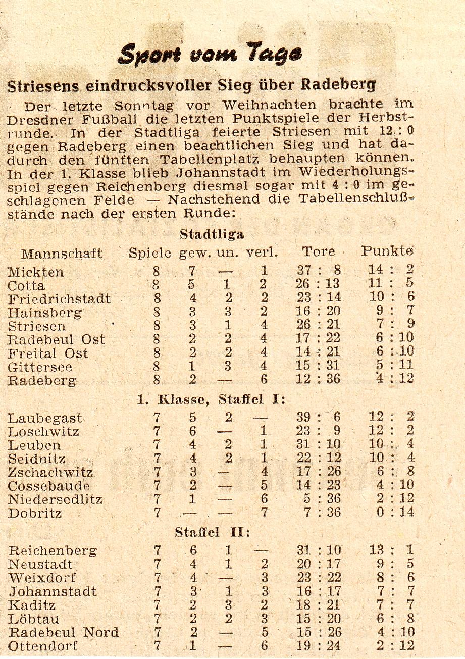 1947-1948-tabelle-hinrunde